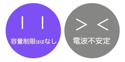 wifiwimax.jpg
